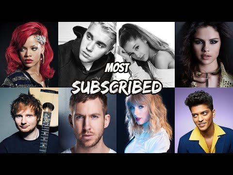 Top 20 Most Subscribed Music Artists on Spotify 2018