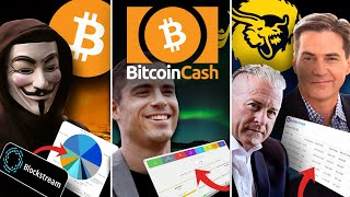 rotator bitcoin maišytuvas