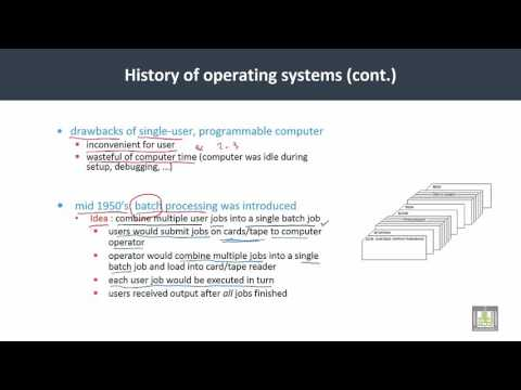 Operating Systems   C1-L5   History of OS  - 1