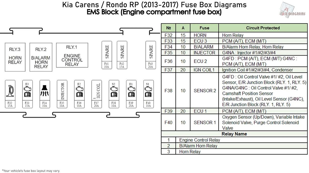 kia carens, rondo (rp) (2013-2017) fuse box diagrams - youtube  youtube