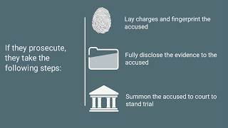 What is the PPCS's role in a CRA criminal investigation?