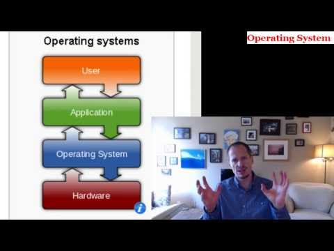 Operating System Defined