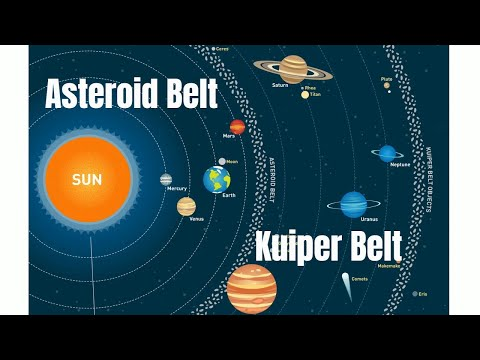 What is the Asteroid Belt and the Kuiper Belt?