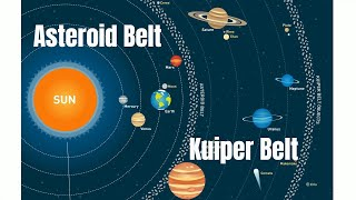 What is the Asteroid Belt and the Kuiper Belt