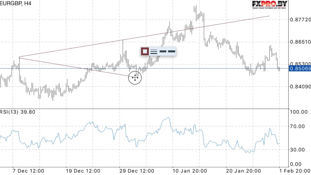 Прогноз eur gbp forex-investment