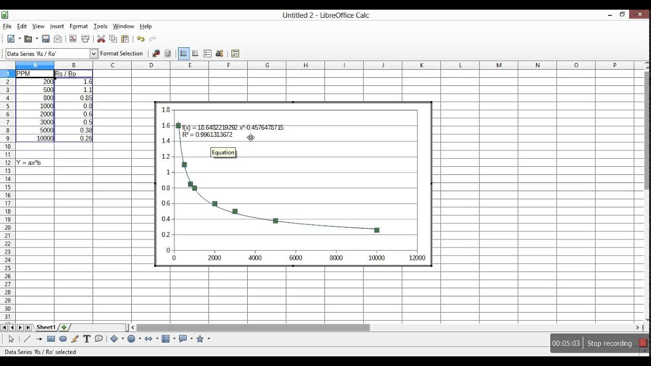 Getting right PPM from MQ sensors - YouTube
