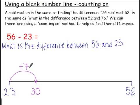 subtraction 5  Using a blank number line counting on