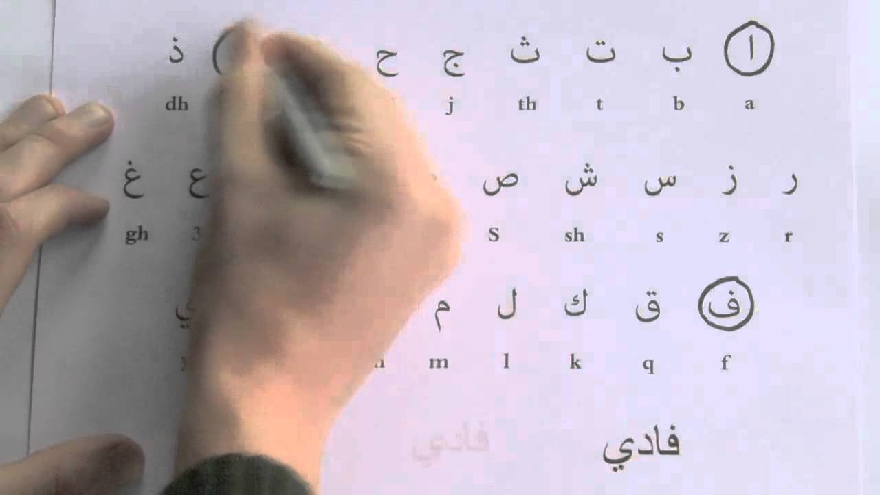 Student learning to write arabic words free worksheet youtube robcynllc Gallery