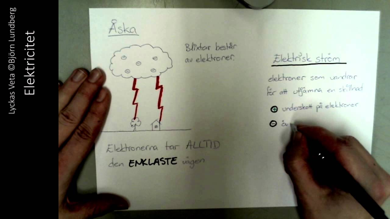Fysik - 9 - Elektricitet
