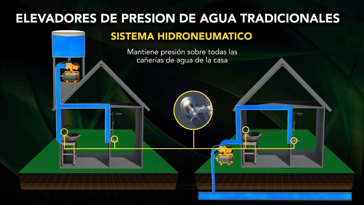 Electrobombas y elevadores de presi n forest garden youtube for Diferencia entre tanque y estanque