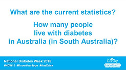 #NDW15 What are the current statistics? How many people live with diabetes in Australia?