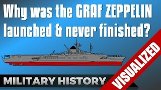 Why was the Carrier Graf Zeppelin built & never finished?