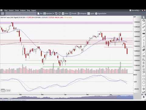 DAX: Bange Blicke Richtung Wall Street - Morning Call 26.06.2018