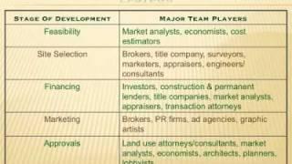 Role of the Developer.flv