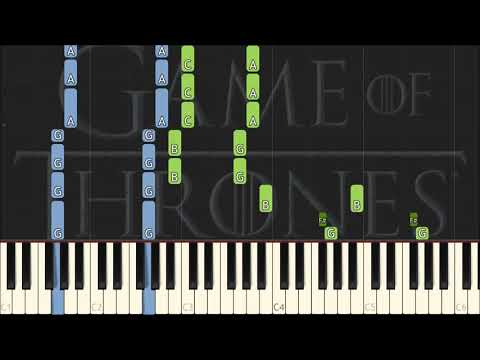 Game of Thrones (Fall of Highgarden) Piano Tutorial (Synthesia) - Sheets Included