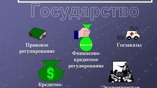 видео § Правовое воздействие на экономику