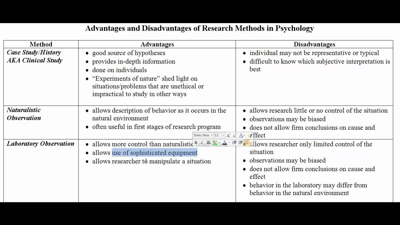 advantages and disadvantages of research methods advantages and disadvantages of research methods