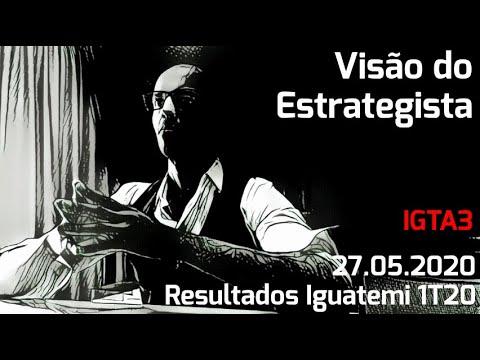 27.05.2020 - Visão do Estrategista - Resultados Iguatemi 1T20 - IGTA3
