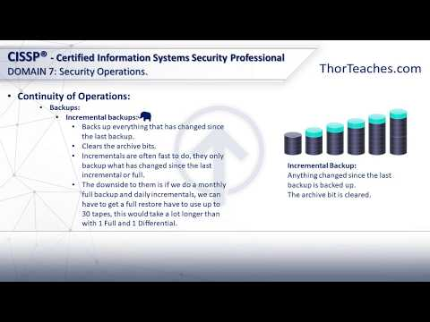 cissp-domain-7-security-operations:-backups
