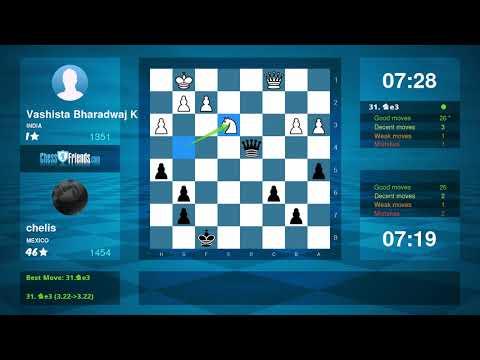 Chess Game Analysis: Vashista Bharadwaj K - Chelis : 0-1 (By ChessFriends.com)