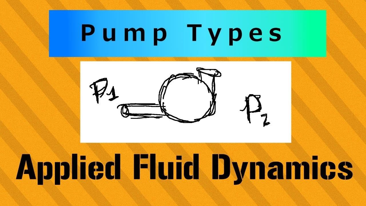 Net Positive Specific Head Required and Available - (NPSH for Cavitation) /  Applied Fluid Dynami
