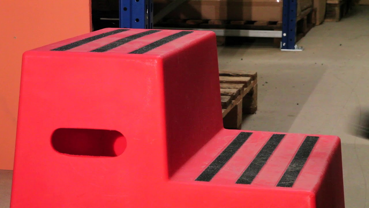 Roll Form Pipe Markers | Seton Australia