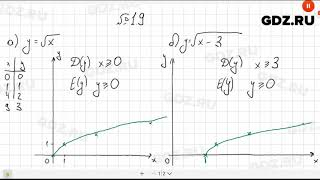 № 1.9- Алгебра 10-11 класс Мордкович