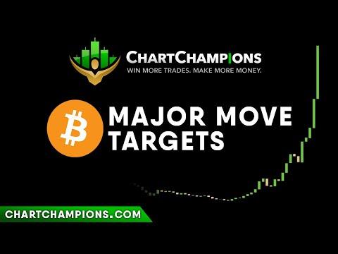 ⚠️URGENT BTC + ETH NEXT MOVE❗ Bitcoin + Ethereum Technical Analysis Live Price.