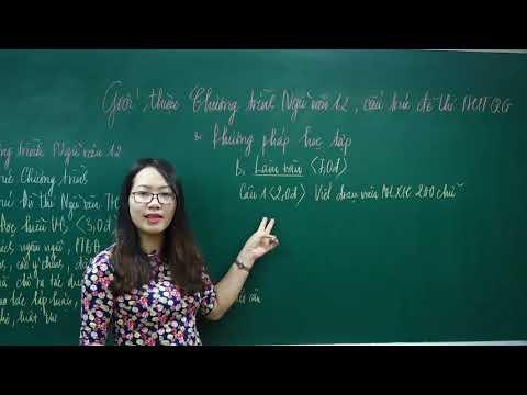Ngữ Văn Lớp 12- Giới thiệu phân phối chương trình luyện thi THPT Quốc gia môn Ngữ Văn
