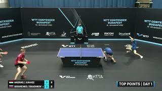 Скачков зажигает на турнире в Венгрии