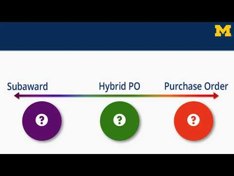 Subawards with Subrecipients and Purchase Orders with Contractors - Part 3