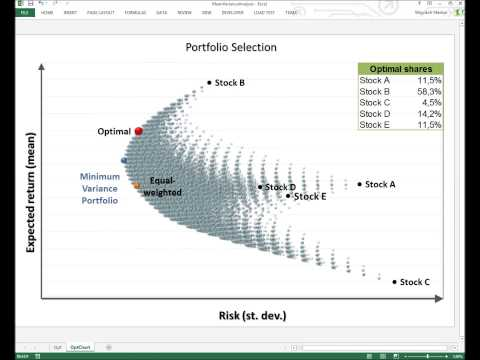 Modern Portfolio Theory - efficient frontier animation example