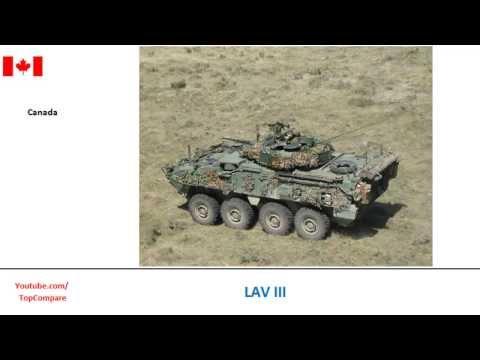 Mowag Piranha Vs LAV III, 8x8 armored fighting vehicles