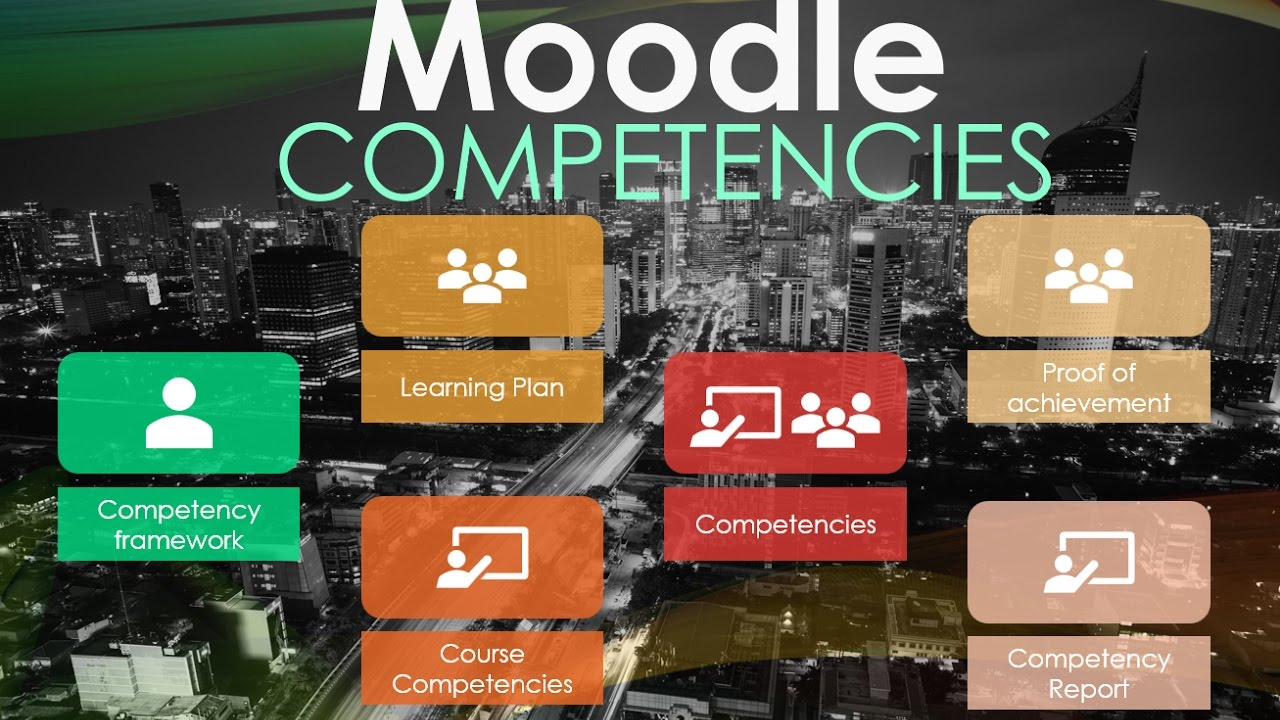 Moodle in English: Canvas vs  Moodle