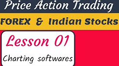 Price Action Trading Course (Forex & Indian Share Market)
