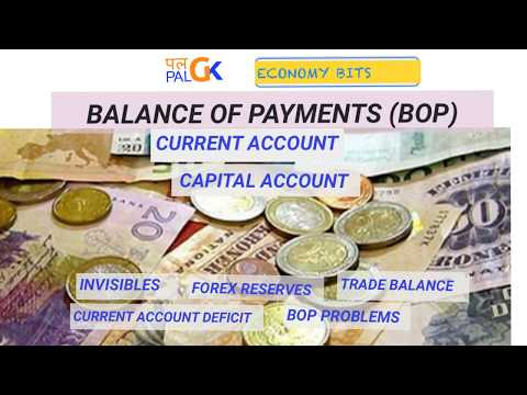 Balance of Payments (Bop Part 1): Current account & Capital account ; ECONOMY BITS