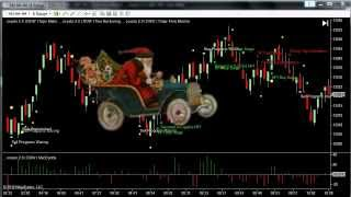 Santa Claus Rally Yes Or No Report Dow YM Futures 6th Dec 2012