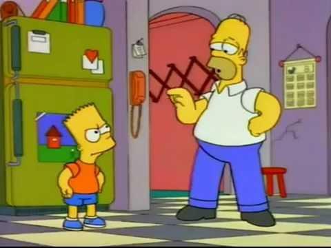 Homer et Bart se font des poissons d'Avril  Les Simpson QC
