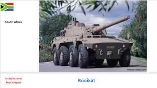Coyote Reconnaissance Vehicle Vs Rooikat, 8x8 armored fighting vehicles performance