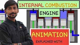 [HINDI] INTERNAL COMBUSTION ENGINE EXPLAINED WITH ANIMATION~BASIC DETAILS OF PETROL & DIESEL ENGINES
