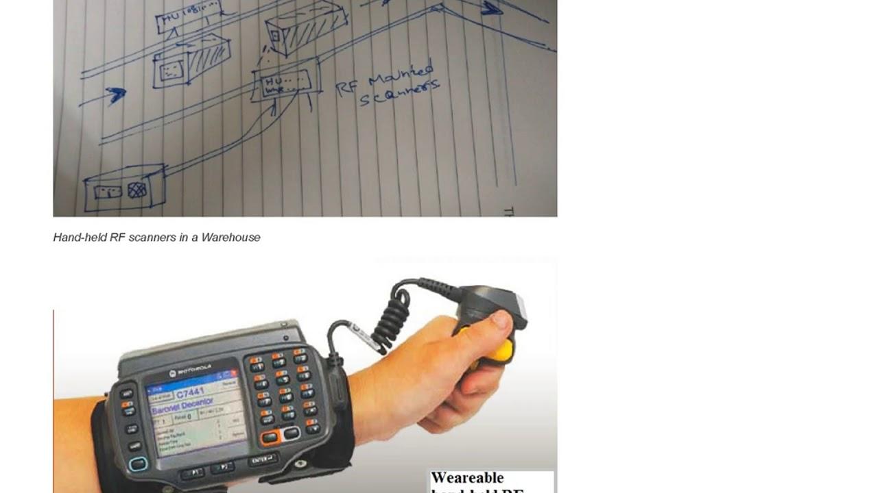 SAP Warehouse Management Step by Step configuration Document SAP Blogs