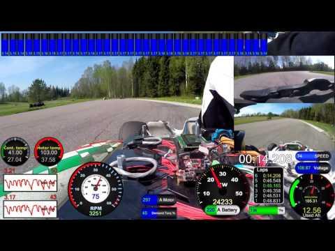"""2017 Rapla """"Amateur kart series"""" race 3"""