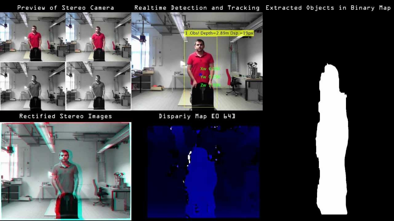 Realtime Obstacle Detection and Distance Estimation in Matlab