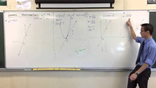 Basic Graphing Transformations (3 of 4: Squares & Reciprocals)