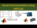 Serial Communciation Using MATLAB | 2016