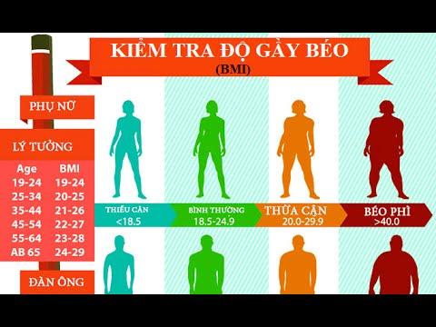 Cách tính chỉ số BMI - Công thức & bảng chỉ số BMI CHUẨN - Phần mềm tính BMI