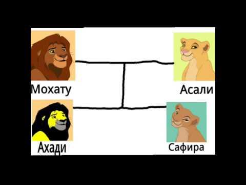 Родословная Генеалогическое дерево скачать шаблон
