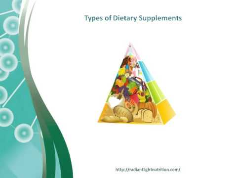 Quality Online Health Supplement Store