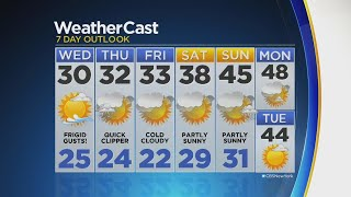 Temps Take A Plunge Overnight