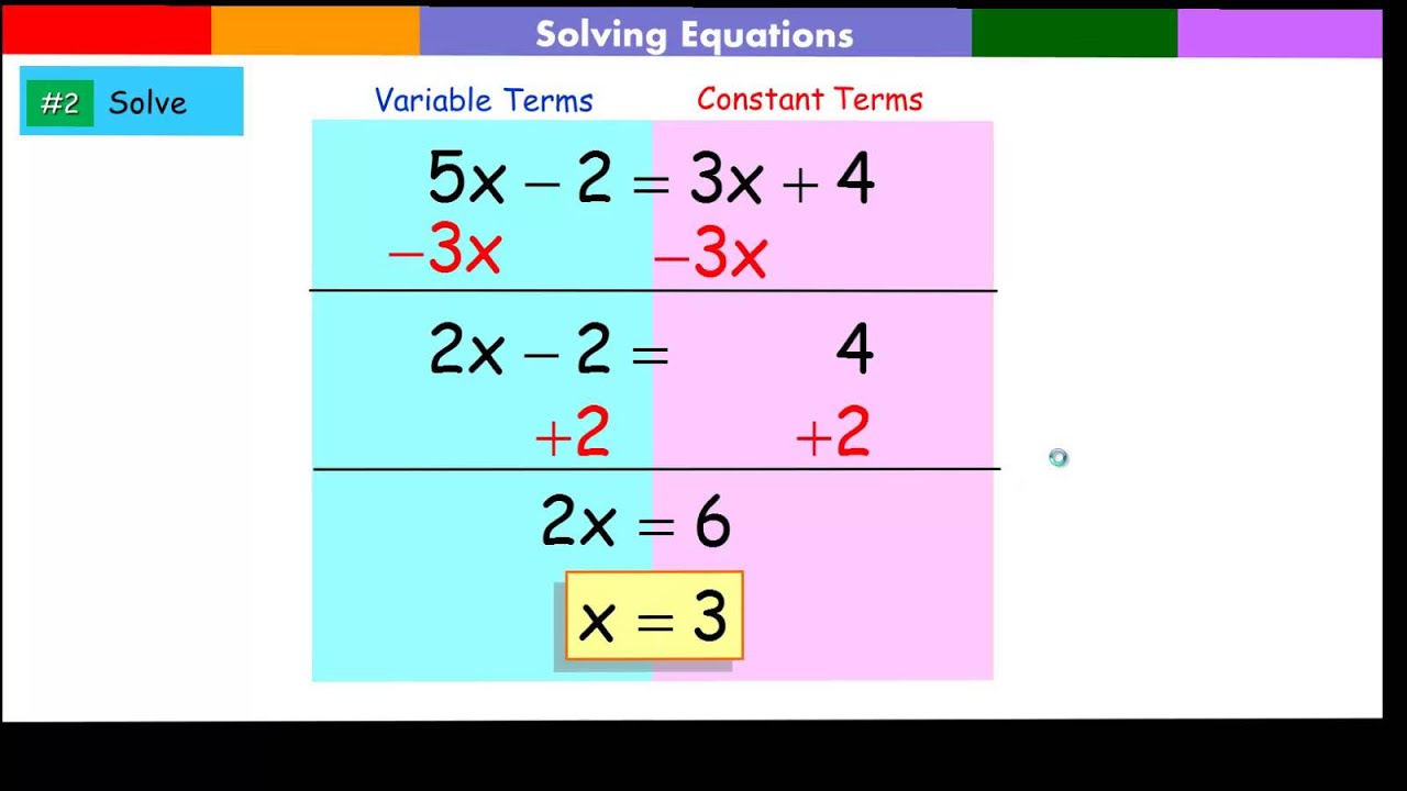 Workbooks solving linear equations with two variables worksheets : Solving Equation with variables on both sides of the equation ...